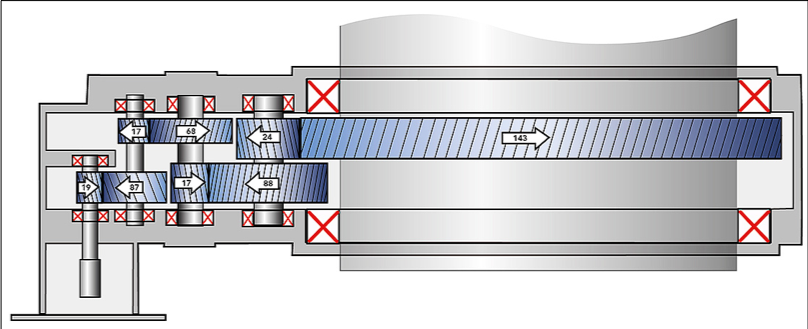 Illustration of four-stage gearbox